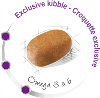 Эксклюзивная формула рациона поддерживает здоровье и красоту шерсти. Корм обогащен Омега-3 (ЭПК и ДГК) и Омега-6 жирными кислотами, маслом бурачника и биотином.